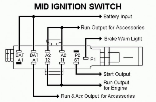 wiring diagram 89 f250 the wiring diagram 1984 1991 f150 f250 steering column swap classicbroncos tech wiring diagram