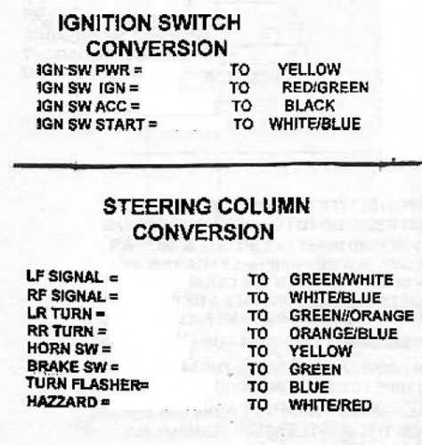 1984 1991 F150f250 Steering Column Swap on 1986 Ford F 250 Wiring Diagram
