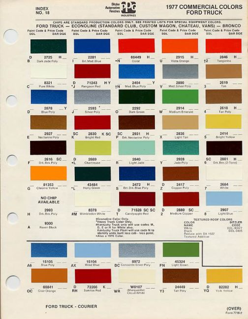 Paint code for ford truck harley davidson edition autos post for Paint color codes for houses